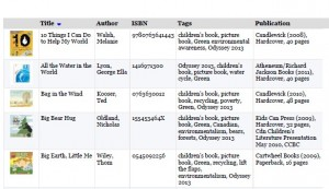 Booklist for Carolyn Hart's Growing and Learning Green Workshop
