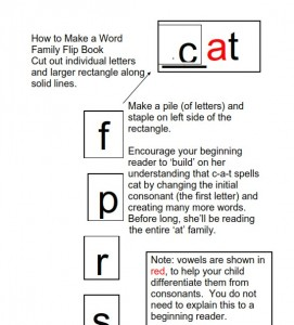 image of How to Make Word Family Flip Books