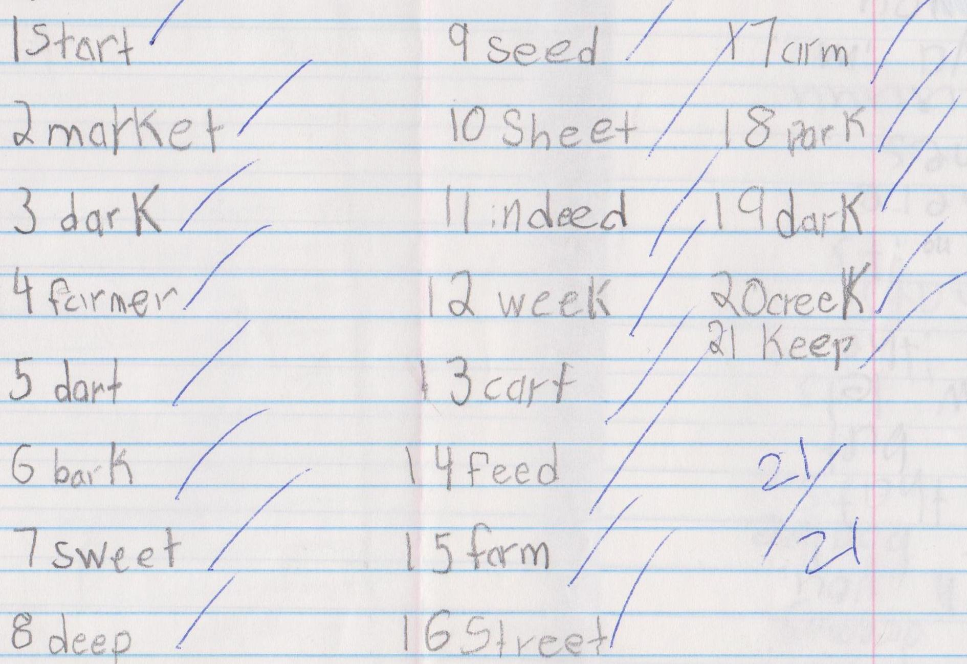 Spelling test 001